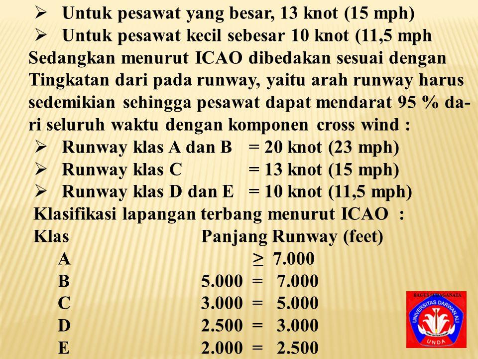 Analisa Angin Sebuah analisa angin adalah dasar bagi perencanaan lapangan terbang, sebagai pedoman pokok landasan pada sebuah lapter arahnya harus sea