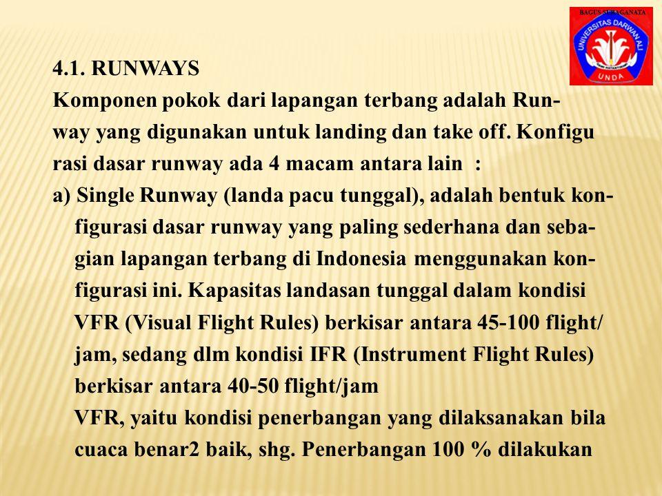 Konfigurasi Lapangan Terbang Yang dimaksud dengan Konfigurasi Lapangan Terbang adalah jumlah dan arah (orientasi) dari landasan serta penempatan bangu