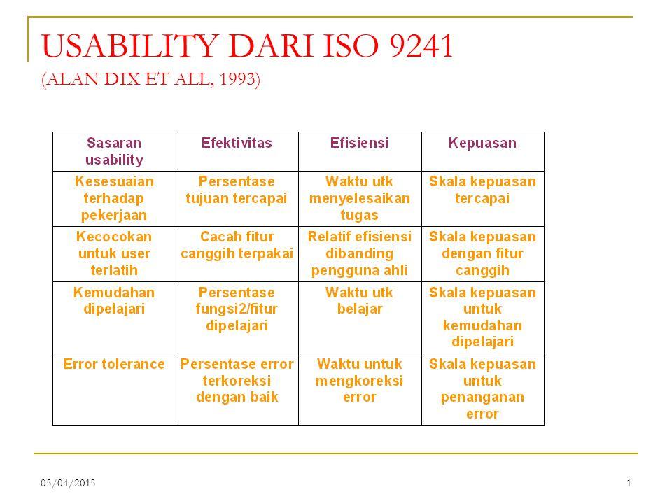 05/04/20151 USABILITY DARI ISO 9241 (ALAN DIX ET ALL, 1993)