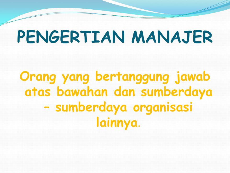 Fungsi Manajemen menurut Henry Fayol Planning. Organizing. Commanding. Coordinating. Controlling.