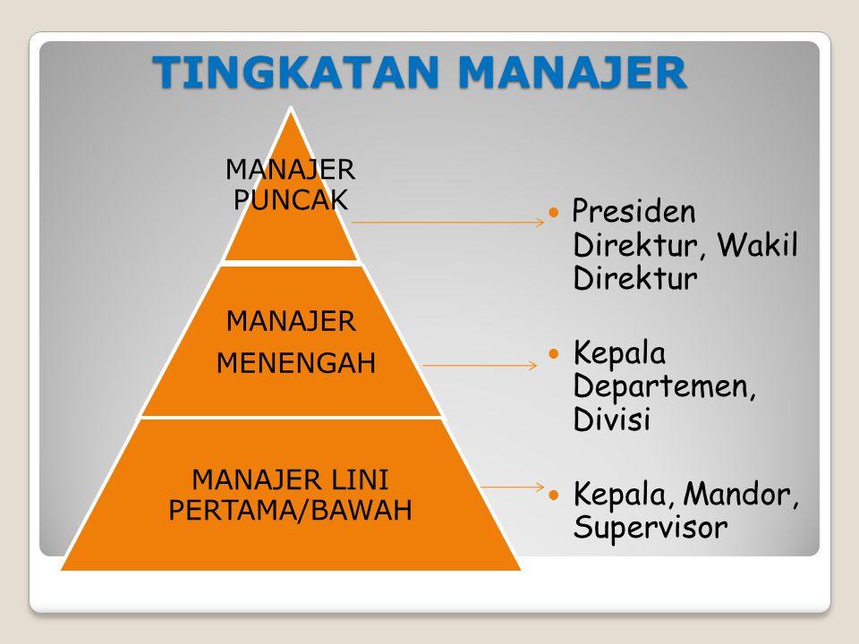 KEGIATAN MANAJER 1. Manajer Umum 2. Manajer Fungsional