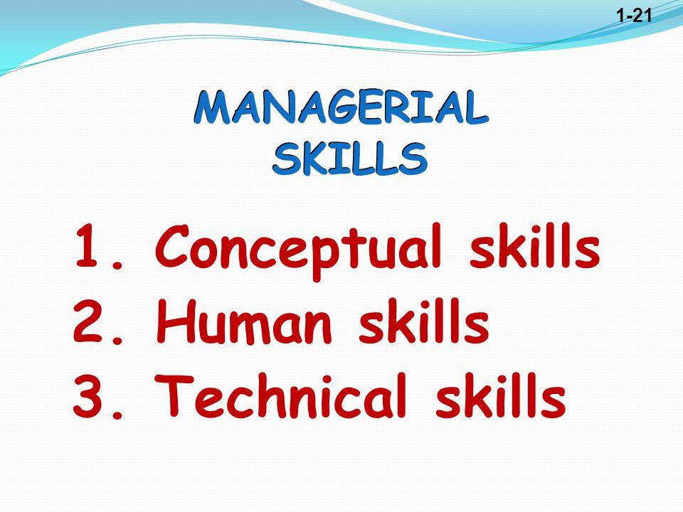 MANAGERIAL SKILLS 1. Conceptual skills 2. Human skills 3. Technical skills 1-21