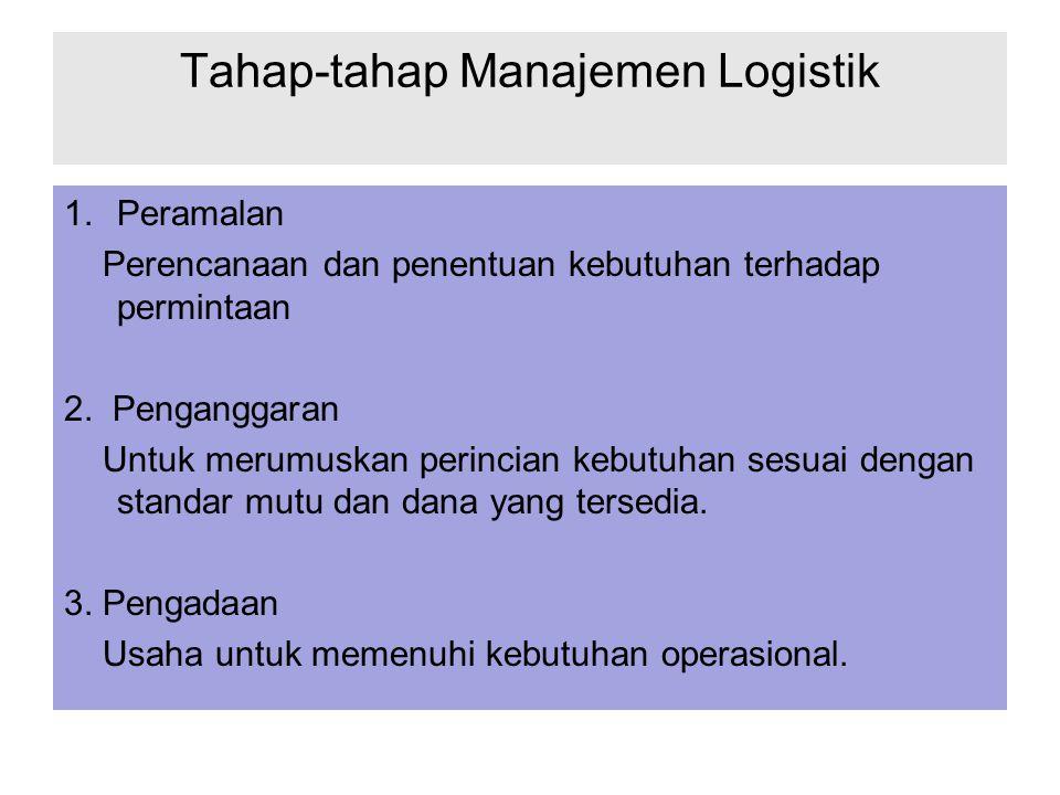 Tahap-tahap Manajemen Logistik 1.Peramalan Perencanaan dan penentuan kebutuhan terhadap permintaan 2. Penganggaran Untuk merumuskan perincian kebutuha