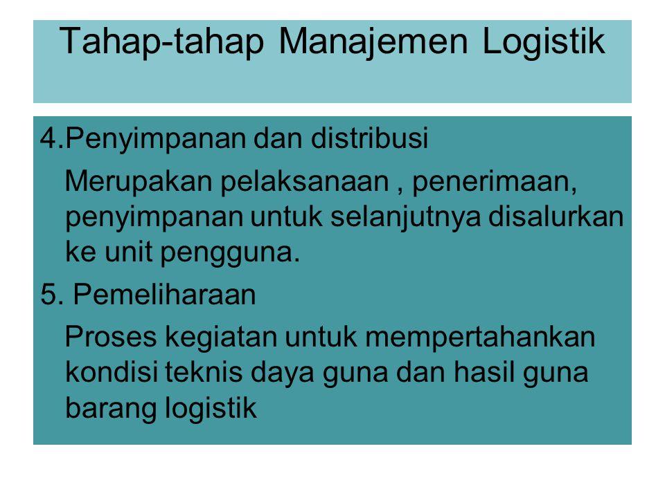 Tahap-tahap Manajemen Logistik 4.Penyimpanan dan distribusi Merupakan pelaksanaan, penerimaan, penyimpanan untuk selanjutnya disalurkan ke unit penggu