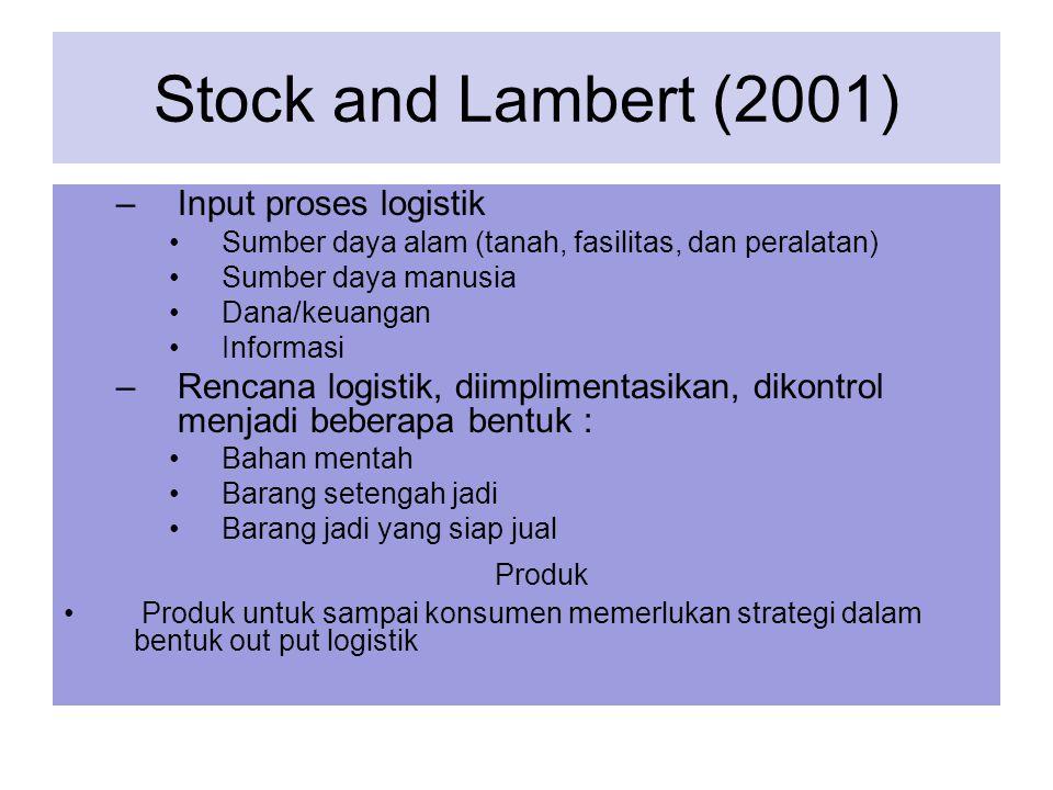 Stock and Lambert (2001) –Input proses logistik Sumber daya alam (tanah, fasilitas, dan peralatan) Sumber daya manusia Dana/keuangan Informasi –Rencan
