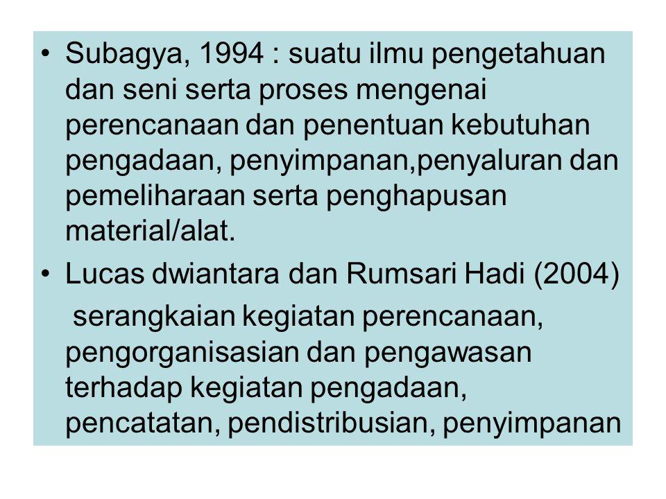 Subagya, 1994 : suatu ilmu pengetahuan dan seni serta proses mengenai perencanaan dan penentuan kebutuhan pengadaan, penyimpanan,penyaluran dan pemeli