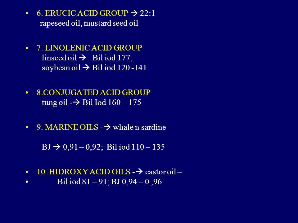 6.ERUCIC ACID GROUP  22:1 rapeseed oil, mustard seed oil 7.