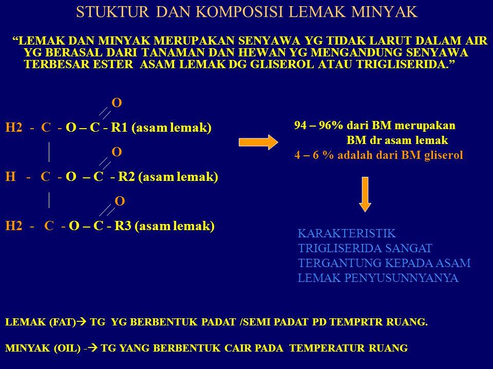 STUKTUR DAN KOMPOSISI LEMAK MINYAK LEMAK DAN MINYAK MERUPAKAN SENYAWA YG TIDAK LARUT DALAM AIR YG BERASAL DARI TANAMAN DAN HEWAN YG MENGANDUNG SENYAWA TERBESAR ESTER ASAM LEMAK DG GLISEROL ATAU TRIGLISERIDA. O H2 - C - O – C - R1 (asam lemak) O H - C - O – C - R2 (asam lemak) O H2 - C - O – C - R3 (asam lemak) 94 – 96% dari BM merupakan BM dr asam lemak 4 – 6 % adalah dari BM gliserol KARAKTERISTIK TRIGLISERIDA SANGAT TERGANTUNG KEPADA ASAM LEMAK PENYUSUNNYANYA LEMAK (FAT)  TG YG BERBENTUK PADAT /SEMI PADAT PD TEMPRTR RUANG.