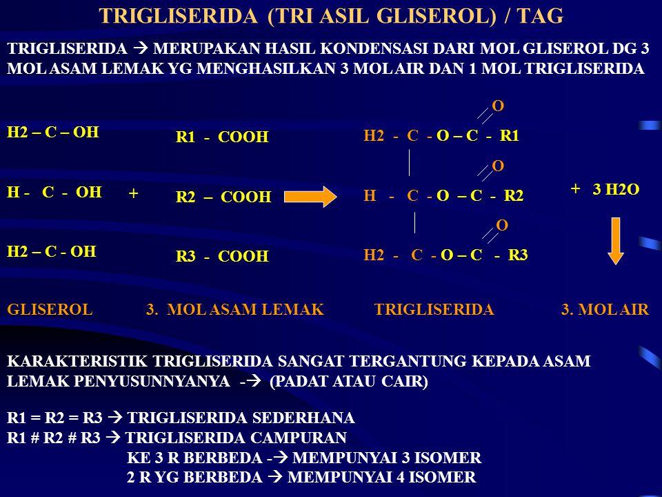 TRIGLISERIDA (TRI ASIL GLISEROL) / TAG O H2 - C - O – C - R1 O H - C - O – C - R2 O H2 - C - O – C - R3 KARAKTERISTIK TRIGLISERIDA SANGAT TERGANTUNG KEPADA ASAM LEMAK PENYUSUNNYANYA -  (PADAT ATAU CAIR) R1 = R2 = R3  TRIGLISERIDA SEDERHANA R1 # R2 # R3  TRIGLISERIDA CAMPURAN KE 3 R BERBEDA -  MEMPUNYAI 3 ISOMER 2 R YG BERBEDA  MEMPUNYAI 4 ISOMER H2 – C – OH H - C - OH H2 – C - OH + R1 - COOH R2 – COOH R3 - COOH + 3 H2O TRIGLISERIDA  MERUPAKAN HASIL KONDENSASI DARI MOL GLISEROL DG 3 MOL ASAM LEMAK YG MENGHASILKAN 3 MOL AIR DAN 1 MOL TRIGLISERIDA GLISEROL 3.