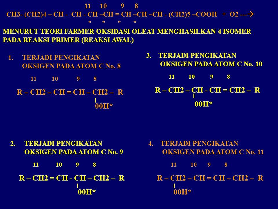 11 10 9 8 CH3- (CH2)4 – CH - CH - CH –CH = CH –CH –CH - (CH2)5 –COOH + O2 ---  * * * * MENURUT TEORI FARMER OKSIDASI OLEAT MENGHASILKAN 4 ISOMER PADA REAKSI PRIMER (REAKSI AWAL) 1.TERJADI PENGIKATAN OKSIGEN PADA ATOM C No.