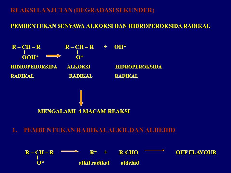 REAKSI LANJUTAN (DEGRADASI SEKUNDER) PEMBENTUKAN SENYAWA ALKOKSI DAN HIDROPEROKSIDA RADIKAL R – CH – R R – CH – R + OH* OOH* O* HIDROPEROKSIDA ALKOKSI HIDROPEROKSIDA RADIKAL RADIKAL RADIKAL MENGALAMI 4 MACAM REAKSI 1.PEMBENTUKAN RADIKAL ALKIL DAN ALDEHID R – CH – R R* + R-CHO OFF FLAVOUR O* alkil radikal aldehid