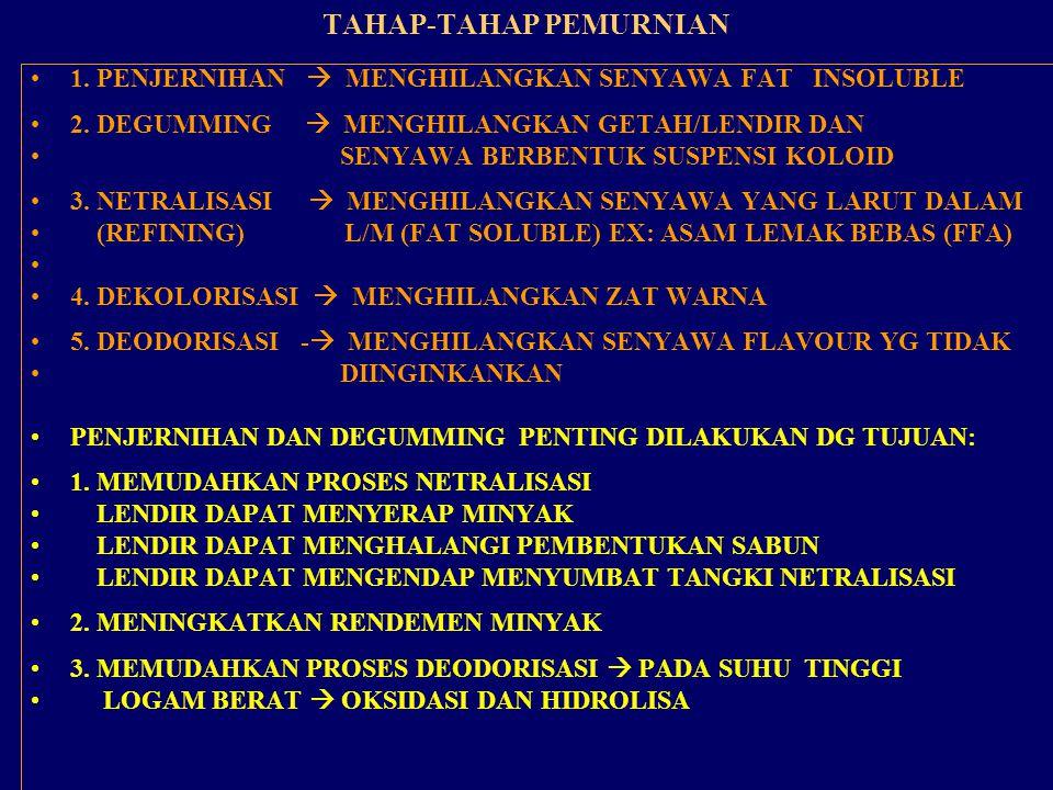 TAHAP-TAHAP PEMURNIAN 1.PENJERNIHAN  MENGHILANGKAN SENYAWA FAT INSOLUBLE 2.