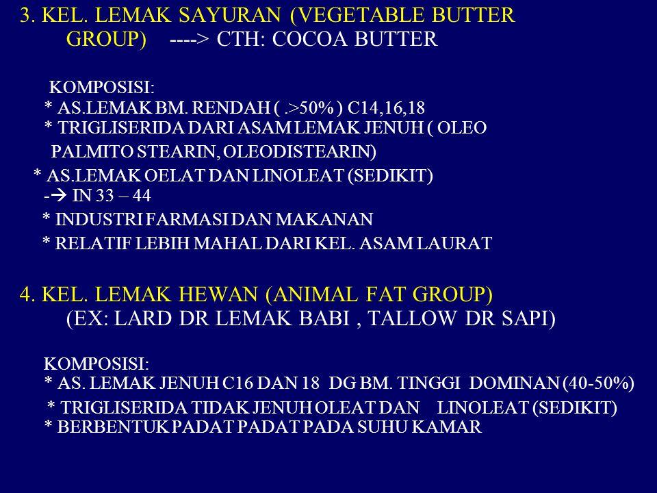 3.KEL. LEMAK SAYURAN (VEGETABLE BUTTER GROUP) ----> CTH: COCOA BUTTER KOMPOSISI: * AS.LEMAK BM.