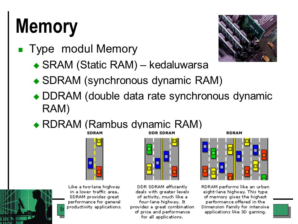 Information Technologies in MM & MMA UPN Veteran East Java Memory Type modul Memory  SRAM (Static RAM) – kedaluwarsa  SDRAM (synchronous dynamic RAM)  DDRAM (double data rate synchronous dynamic RAM)  RDRAM (Rambus dynamic RAM)