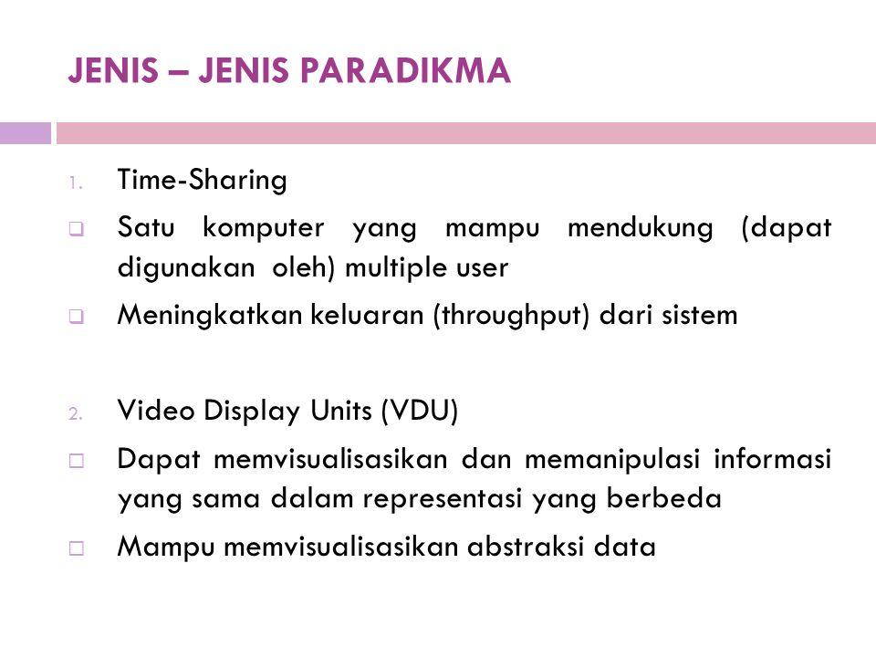 JENIS – JENIS PARADIKMA 1. Time-Sharing  Satu komputer yang mampu mendukung (dapat digunakan oleh) multiple user  Meningkatkan keluaran (throughput)
