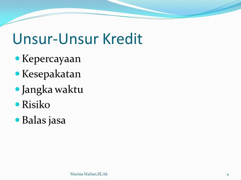 Unsur-Unsur Kredit Kepercayaan Kesepakatan Jangka waktu Risiko Balas jasa Marina Malian,SE,Ak4