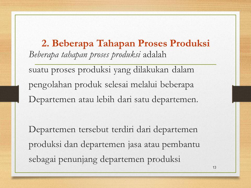 2. Beberapa Tahapan Proses Produksi Beberapa tahapan proses produksi adalah suatu proses produksi yang dilakukan dalam pengolahan produk selesai melal