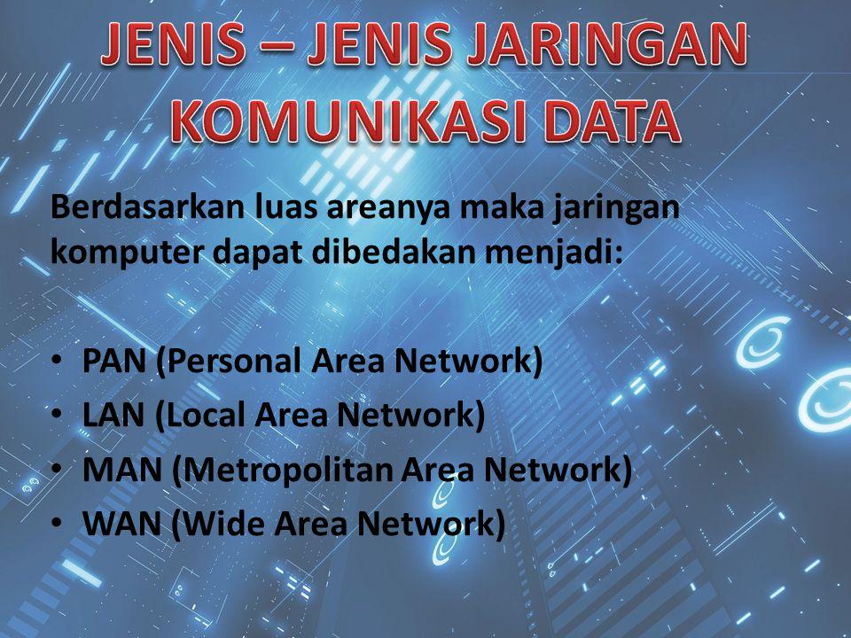Berdasarkan luas areanya maka jaringan komputer dapat dibedakan menjadi: PAN (Personal Area Network) LAN (Local Area Network) MAN (Metropolitan Area N