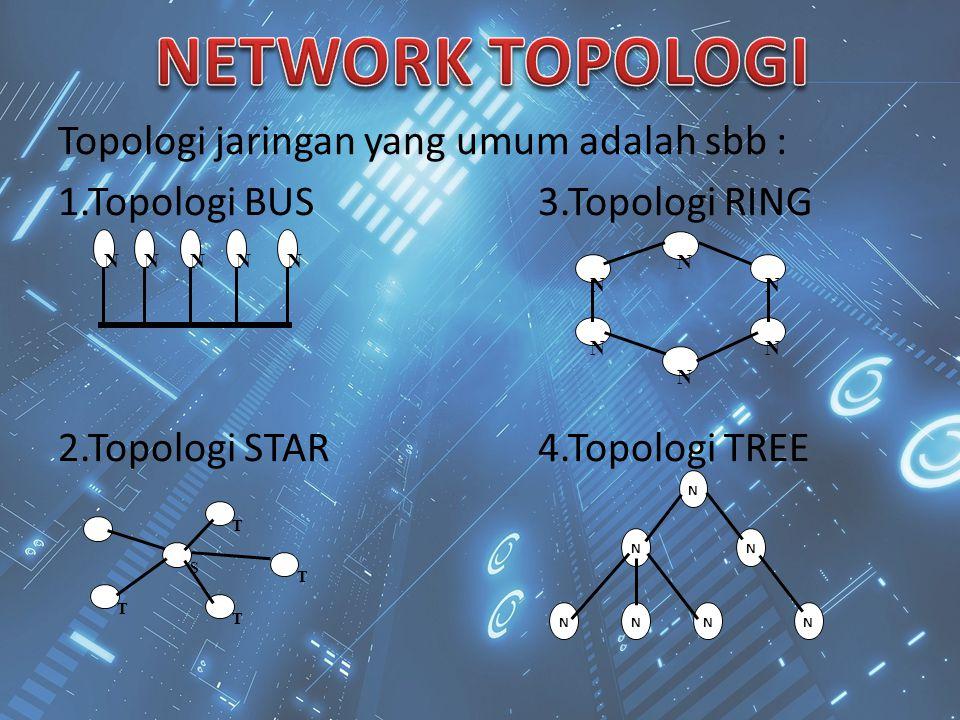 Topologi jaringan yang umum adalah sbb : 1.Topologi BUS3.Topologi RING 2.Topologi STAR4.Topologi TREE NNNNN S T T T T N N N NN N N N NNN N N