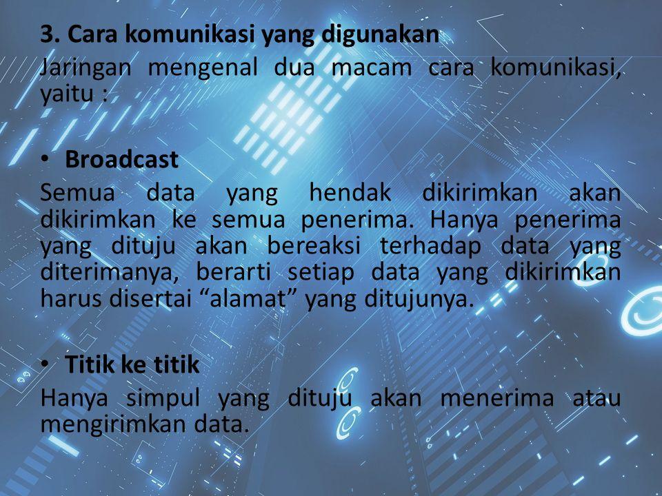 3. Cara komunikasi yang digunakan Jaringan mengenal dua macam cara komunikasi, yaitu : Broadcast Semua data yang hendak dikirimkan akan dikirimkan ke