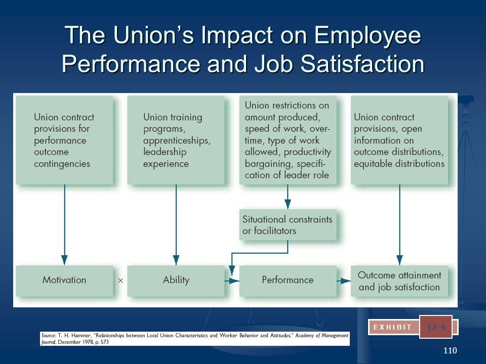 109 Beberapa alasan yang bersifat ekonomi, psikologikal dan pragmatikal masuk dalam serikat pekerja Hasrat untuk diakui, dalam serikat pekerja memilik