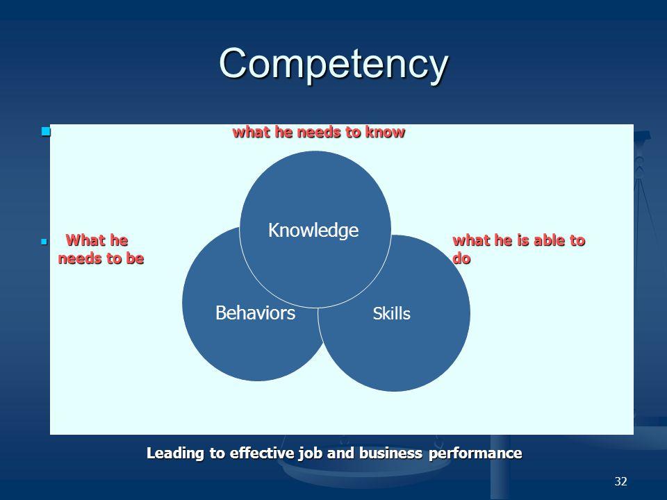 31 Definition of Competency Kompetensi mewakili pengetahuan (knowledge) keterampilan (skill) dan perilaku ( behavior) yang menghasilkan kinerja yang efektif pada suatu pekerjaan.