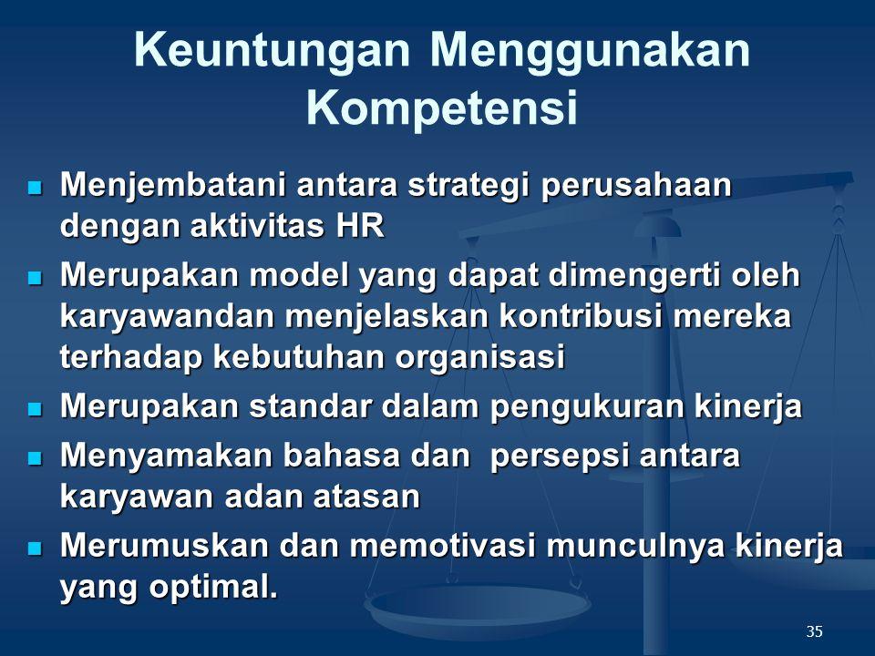 34 Tipe-tipe kompetensi Pengetahuan Pengetahuan Keahlian Nilai/Norma Keahlian Nilai/Norma Kepribadian Pengelolaan Kepribadian Pengelolaan Teknik/Fungsional Kepribadian Teknik/Fungsional Kepribadian
