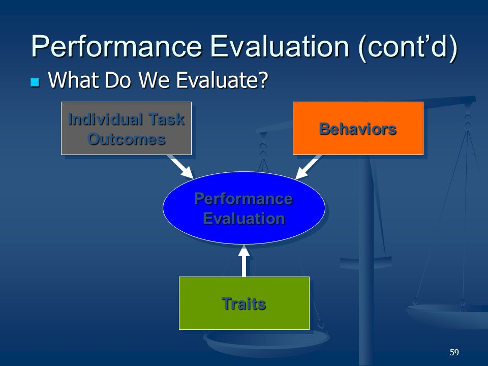 58 Performance Evaluation Performance Evaluation and Motivation Performance Evaluation and Motivation If employees are to be motivated to perform, the