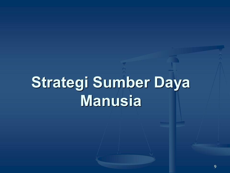 9 Strategi Sumber Daya Manusia