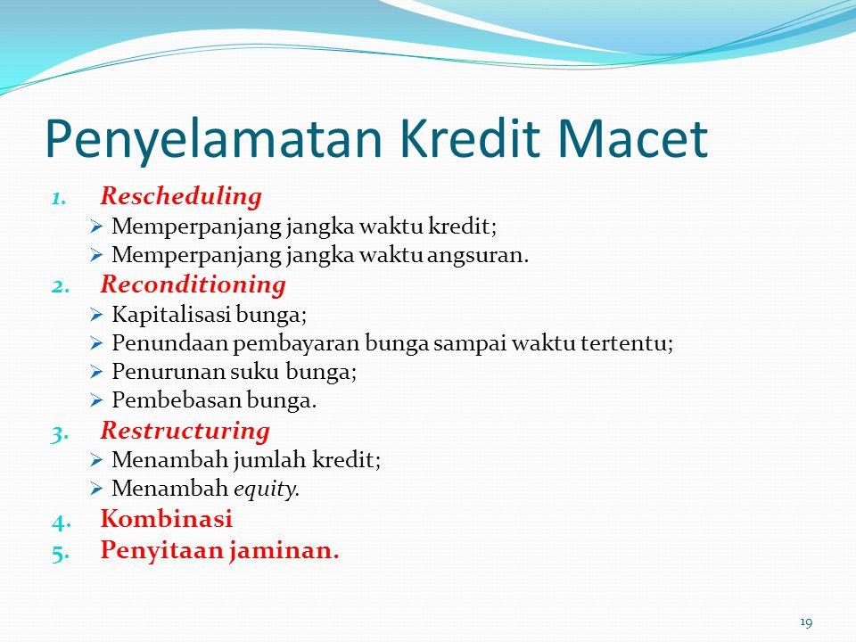 Penyelamatan Kredit Macet 1. Rescheduling  Memperpanjang jangka waktu kredit;  Memperpanjang jangka waktu angsuran. 2. Reconditioning  Kapitalisasi