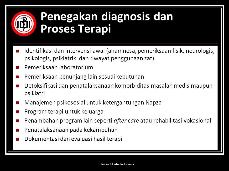 Penegakan diagnosis dan Proses Terapi Identifikasi dan intervensi awal (anamnesa, pemeriksaan fisik, neurologis, psikologis, psikiatrik dan riwayat pe