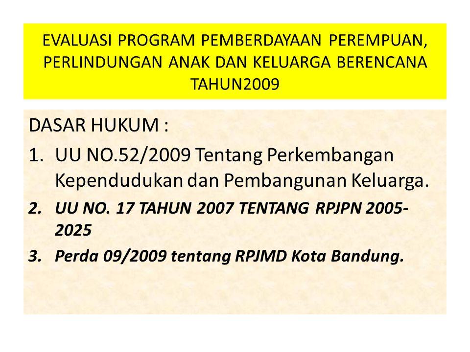 RAPAT KOORDINASI PROGRAM PEMBERDAYAAN PEREMPUAN PERLINDUNGAN ANAK DAN KELUARGA BERENCANA 25 Maret 2010