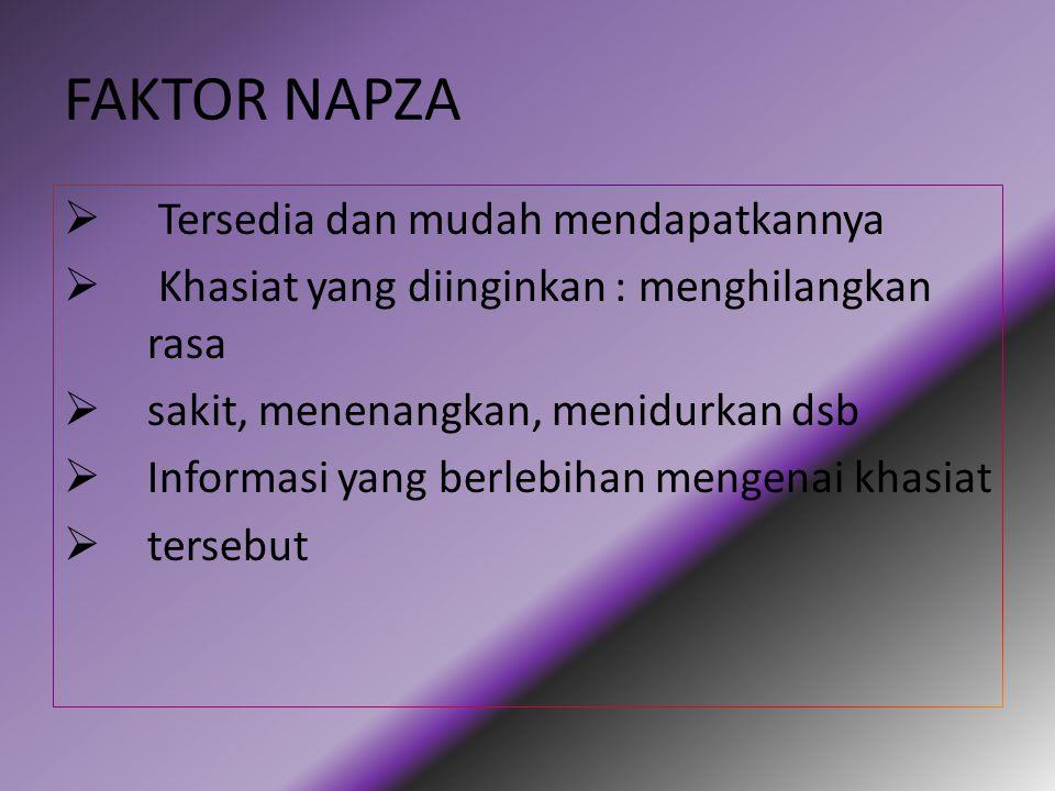 FAKTOR NAPZA  Tersedia dan mudah mendapatkannya  Khasiat yang diinginkan : menghilangkan rasa  sakit, menenangkan, menidurkan dsb  Informasi yang berlebihan mengenai khasiat  tersebut