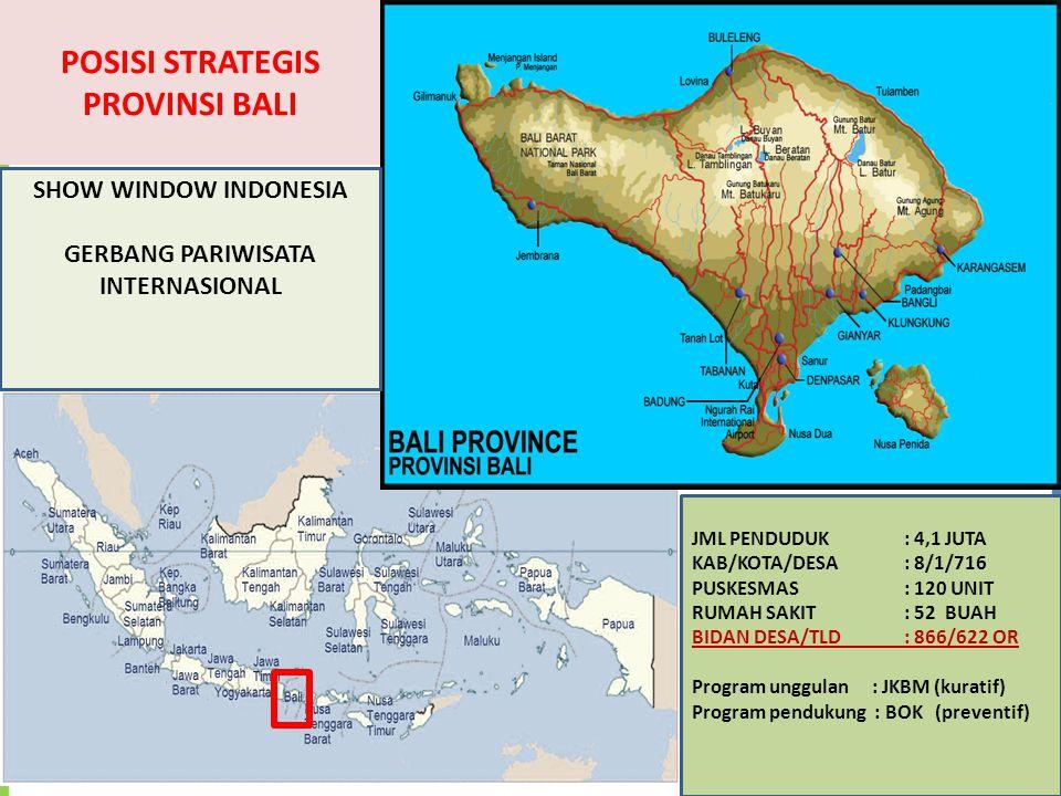 POSISI STRATEGIS PROVINSI BALI ANUNG utk BALI 20145 SHOW WINDOW INDONESIA GERBANG PARIWISATA INTERNASIONAL JML PENDUDUK : 4,1 JUTA KAB/KOTA/DESA: 8/1/