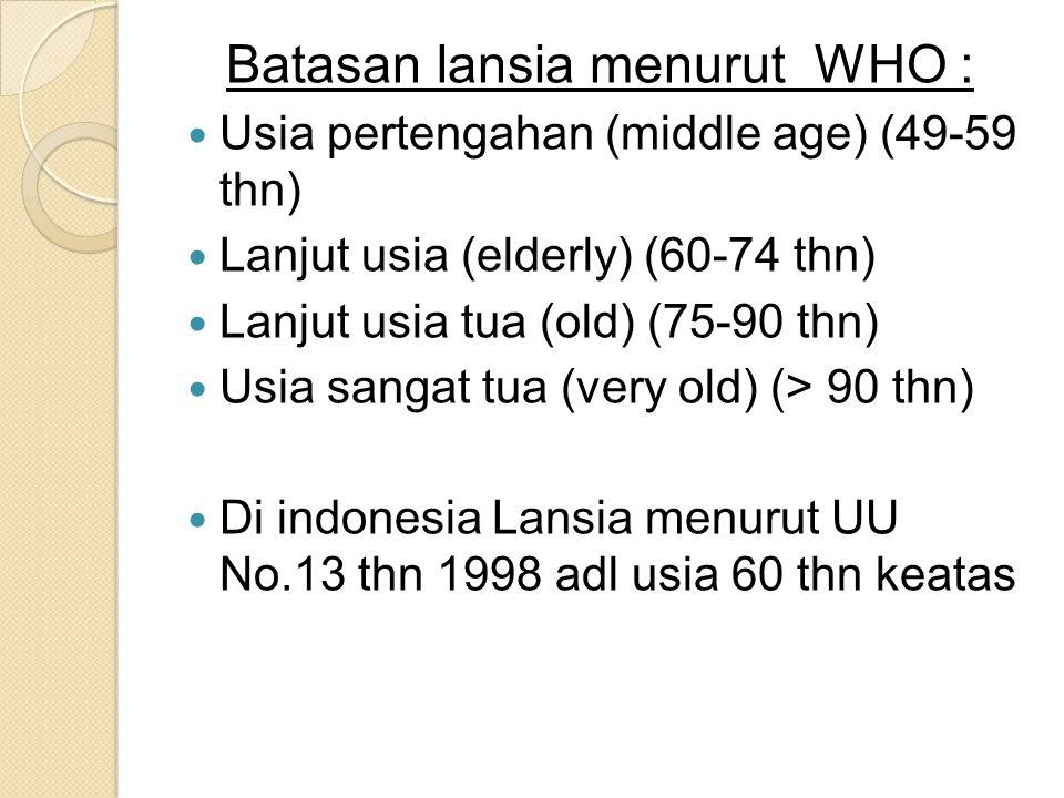 Batasan lansia menurut WHO : Usia pertengahan (middle age) (49-59 thn) Lanjut usia (elderly) (60-74 thn) Lanjut usia tua (old) (75-90 thn) Usia sangat