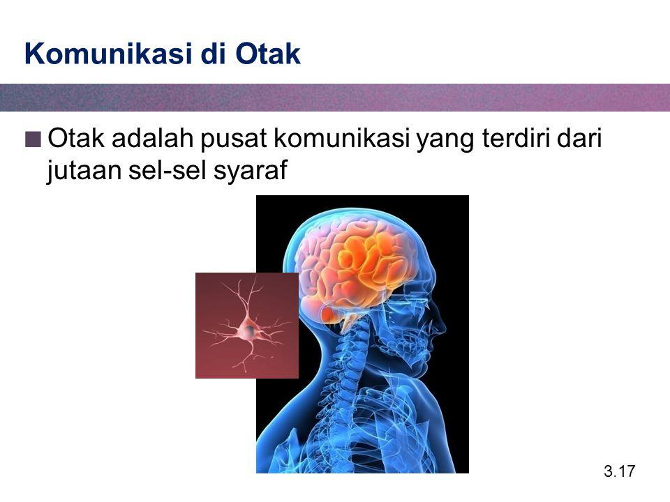 3.17 Komunikasi di Otak Otak adalah pusat komunikasi yang terdiri dari jutaan sel-sel syaraf