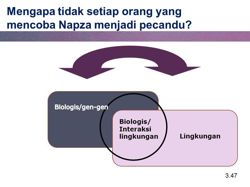 3.47 Mengapa tidak setiap orang yang mencoba Napza menjadi pecandu? Biology/Genes Lingkungan Biologis/ Interaksi lingkungan
