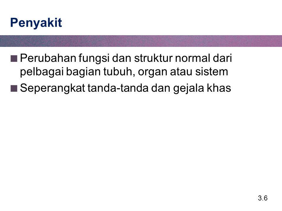3.6 Penyakit Perubahan fungsi dan struktur normal dari pelbagai bagian tubuh, organ atau sistem Seperangkat tanda-tanda dan gejala khas