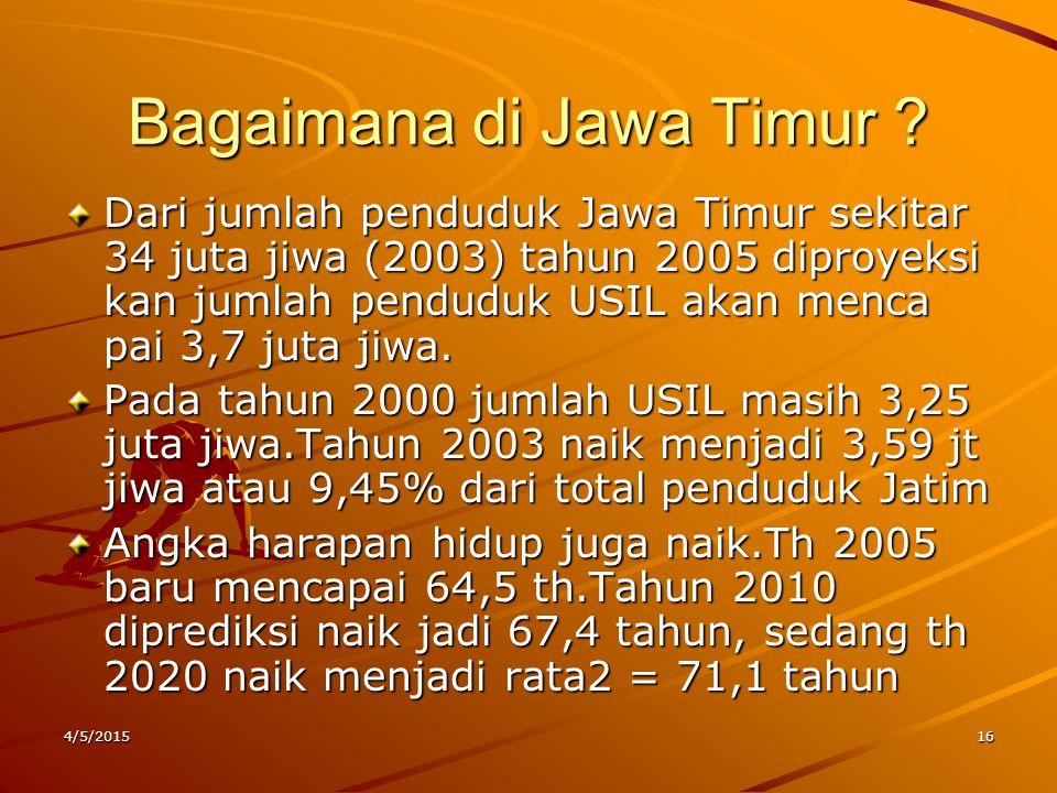 Bagaimana di Jawa Timur ? Dari jumlah penduduk Jawa Timur sekitar 34 juta jiwa (2003) tahun 2005 diproyeksi kan jumlah penduduk USIL akan menca pai 3,