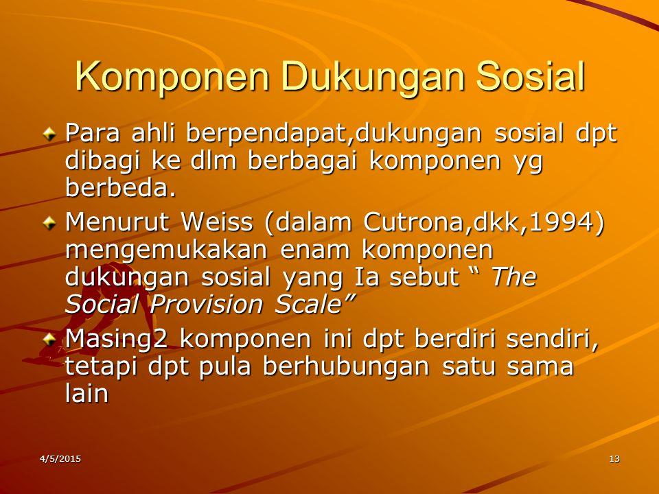 Komponen Dukungan Sosial Para ahli berpendapat,dukungan sosial dpt dibagi ke dlm berbagai komponen yg berbeda. Menurut Weiss (dalam Cutrona,dkk,1994)