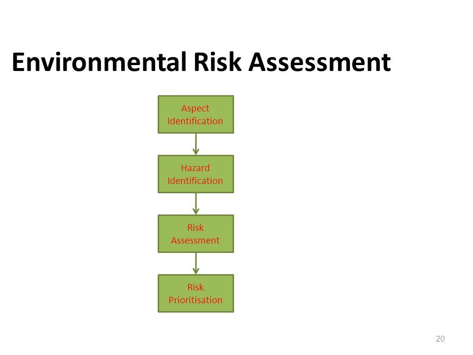 20 Environmental Risk Assessment Aspect Identification Hazard Identification Risk Assessment Risk Prioritisation