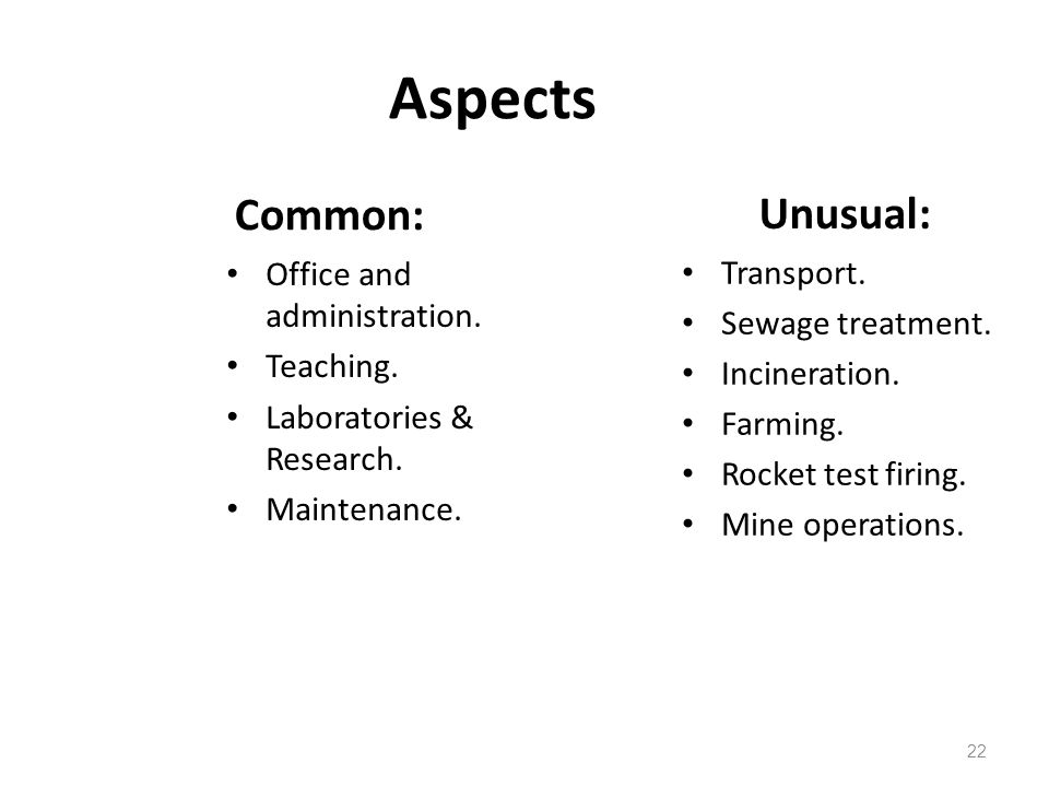 22 Aspects Common: Office and administration. Teaching. Laboratories & Research. Maintenance. Unusual: Transport. Sewage treatment. Incineration. Farm