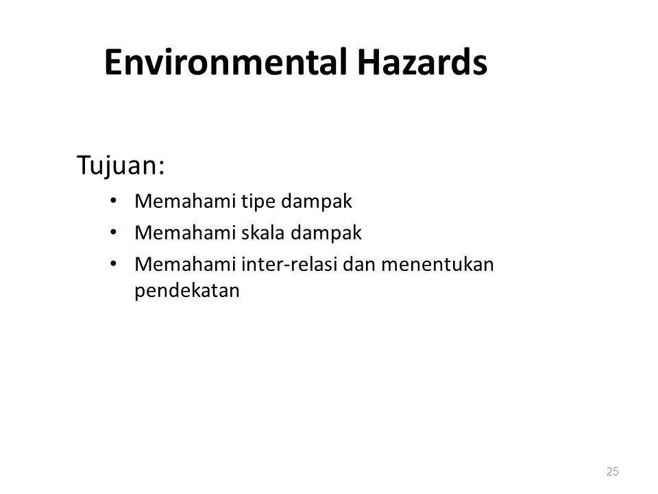 Tujuan: Memahami tipe dampak Memahami skala dampak Memahami inter-relasi dan menentukan pendekatan Environmental Risks 25 Environmental Hazards Aspect Identification