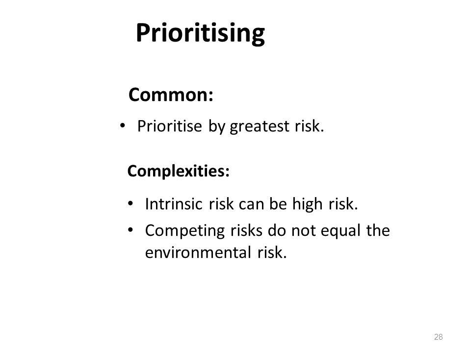 28 Prioritising Common: Prioritise by greatest risk.