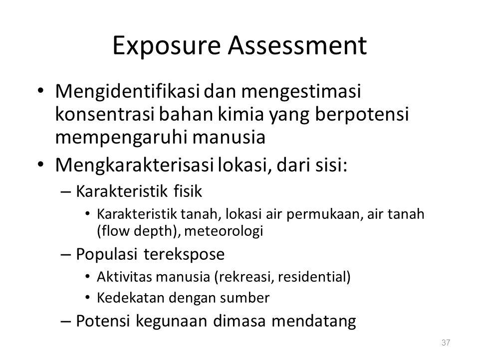 Exposure Assessment Mengidentifikasi dan mengestimasi konsentrasi bahan kimia yang berpotensi mempengaruhi manusia Mengkarakterisasi lokasi, dari sisi