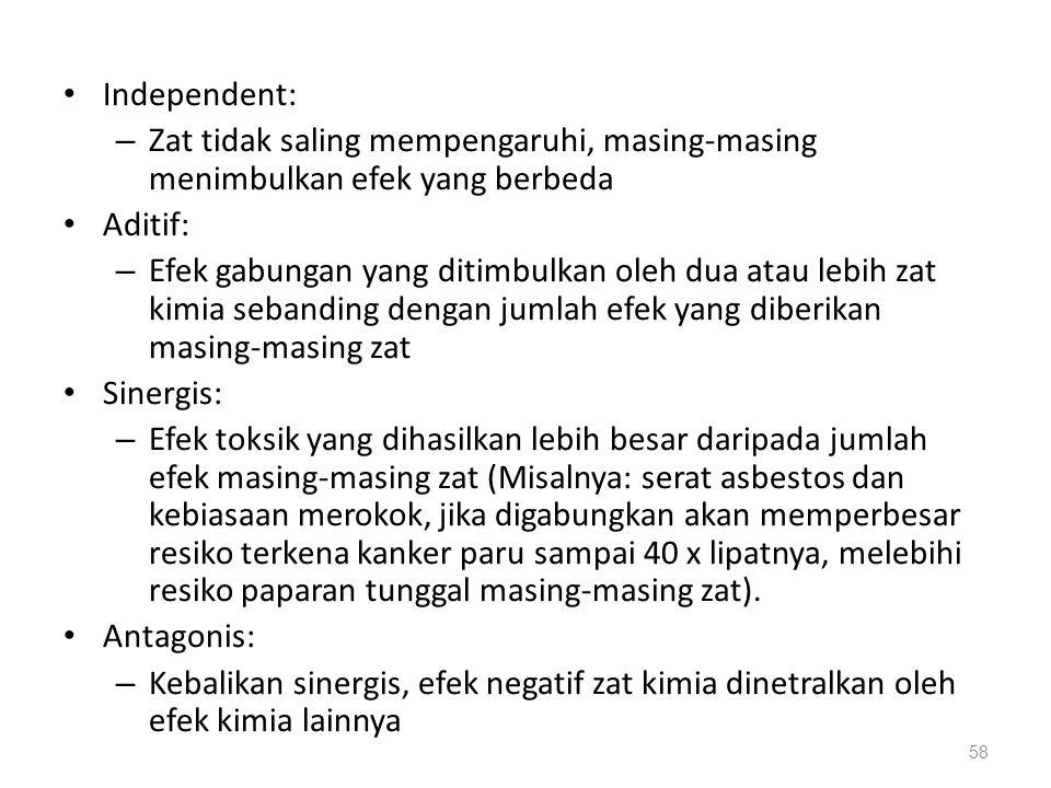 58 Independent: – Zat tidak saling mempengaruhi, masing-masing menimbulkan efek yang berbeda Aditif: – Efek gabungan yang ditimbulkan oleh dua atau le