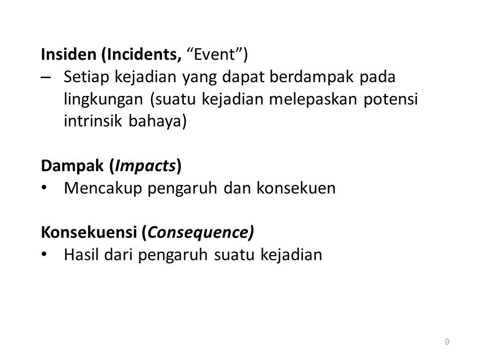 Insiden (Incidents, Event ) – Setiap kejadian yang dapat berdampak pada lingkungan (suatu kejadian melepaskan potensi intrinsik bahaya) Dampak (Impacts) Mencakup pengaruh dan konsekuen Konsekuensi (Consequence) Hasil dari pengaruh suatu kejadian 9