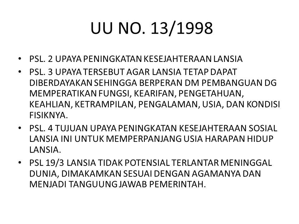 UU NO. 13/1998 PSL. 2 UPAYA PENINGKATAN KESEJAHTERAAN LANSIA PSL. 3 UPAYA TERSEBUT AGAR LANSIA TETAP DAPAT DIBERDAYAKAN SEHINGGA BERPERAN DM PEMBANGUA