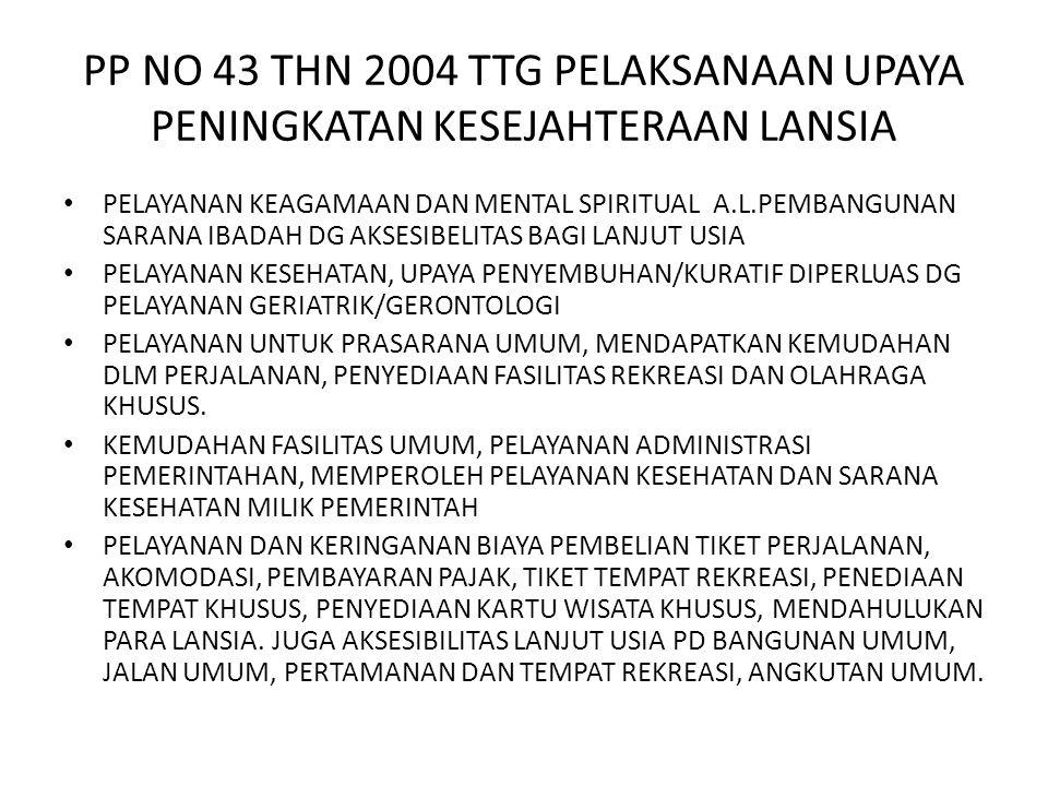 PP NO 43 THN 2004 TTG PELAKSANAAN UPAYA PENINGKATAN KESEJAHTERAAN LANSIA PELAYANAN KEAGAMAAN DAN MENTAL SPIRITUAL A.L.PEMBANGUNAN SARANA IBADAH DG AKS