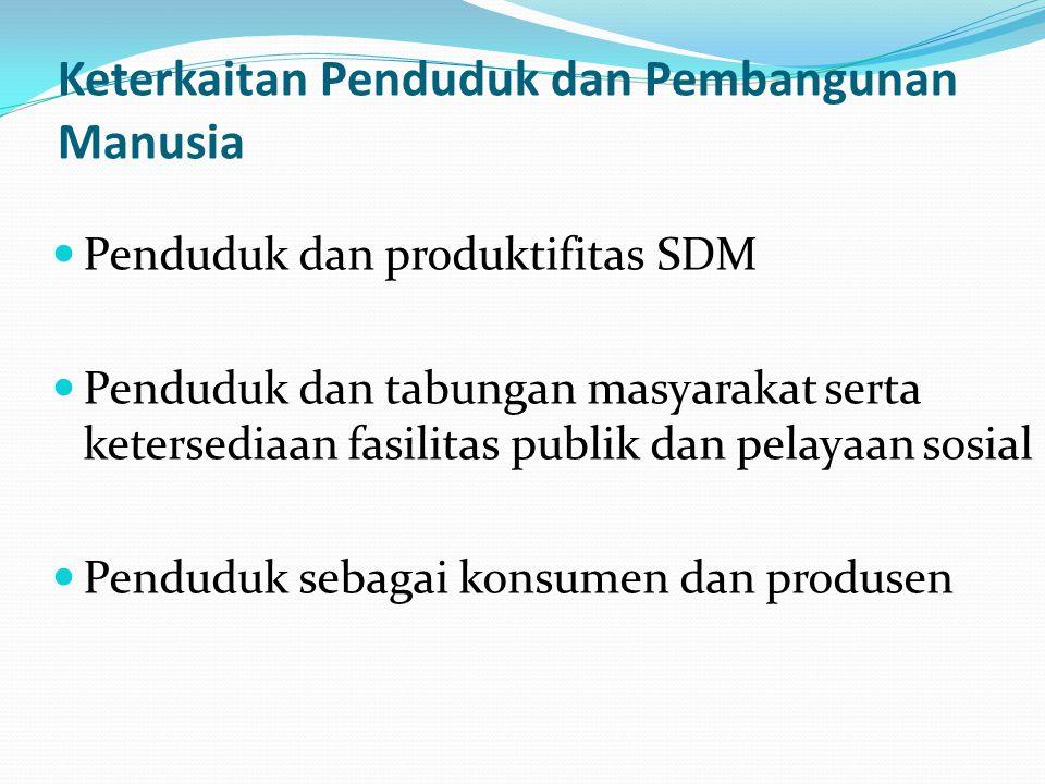 Penduduk dan produktifitas SDM Penduduk dan tabungan masyarakat serta ketersediaan fasilitas publik dan pelayaan sosial Penduduk sebagai konsumen dan produsen
